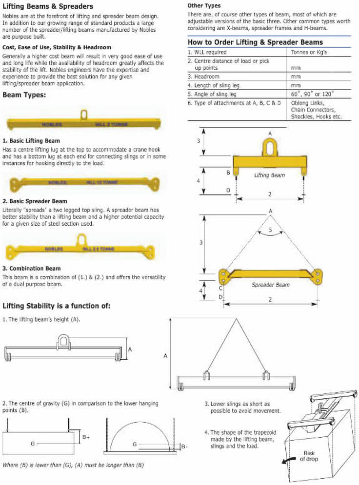 Spreader Beam Specs Tas Lifting Tasmania Lifting Equipment